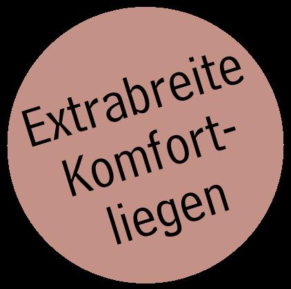 Mohren Kosmetik Nürnberg Komfort